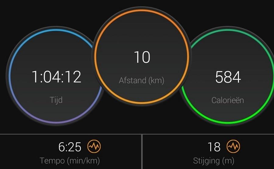 Uitslag 10 kilometer