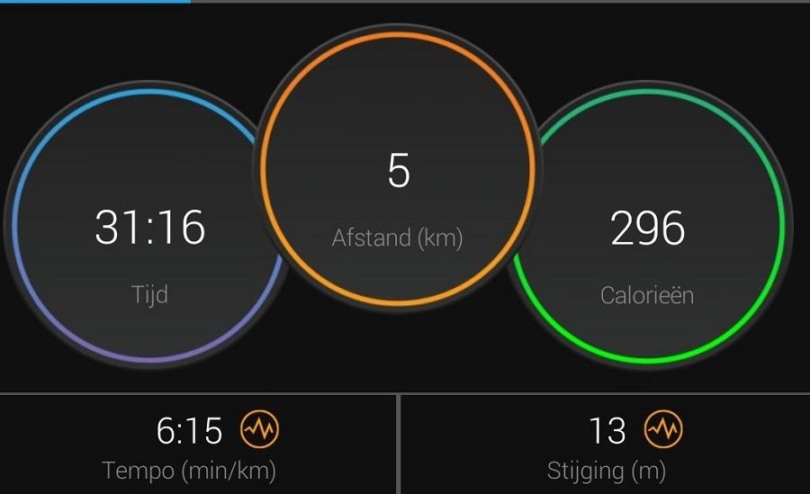 uitslag 5 kilometer